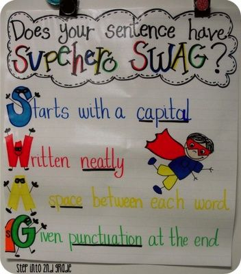 Does your sentence have swag? LOVE THIS!!! I would say for an elementary school classroom, but I know some middle schoolers and high schoolers that could use the reminder.