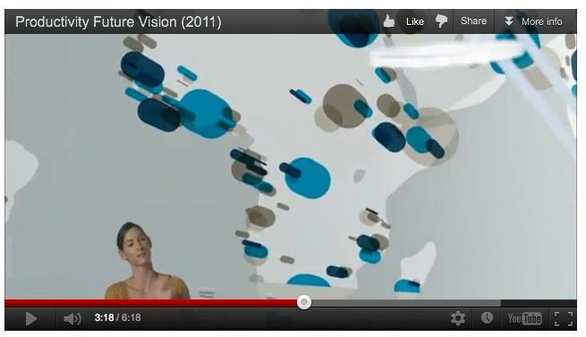 Microsoft vision of the future