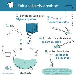 Oltre 25 fantastiche idee su faire sa lessive su pinterest faire sa lessive - Faire la plomberie de sa maison ...