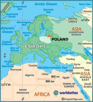 Poland's place in Europe