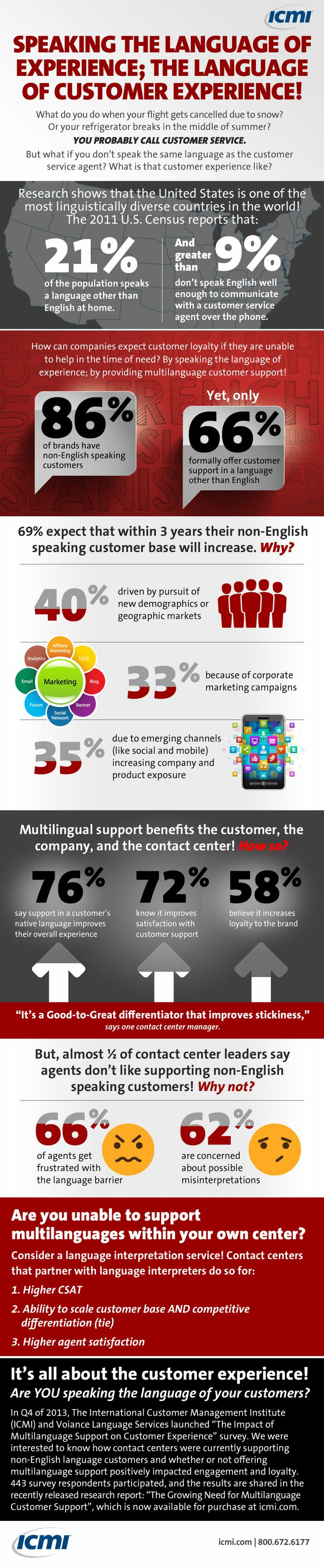 Multilanguage Support in the Contact Center