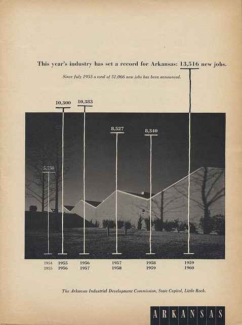 scitech125, vintage infographic