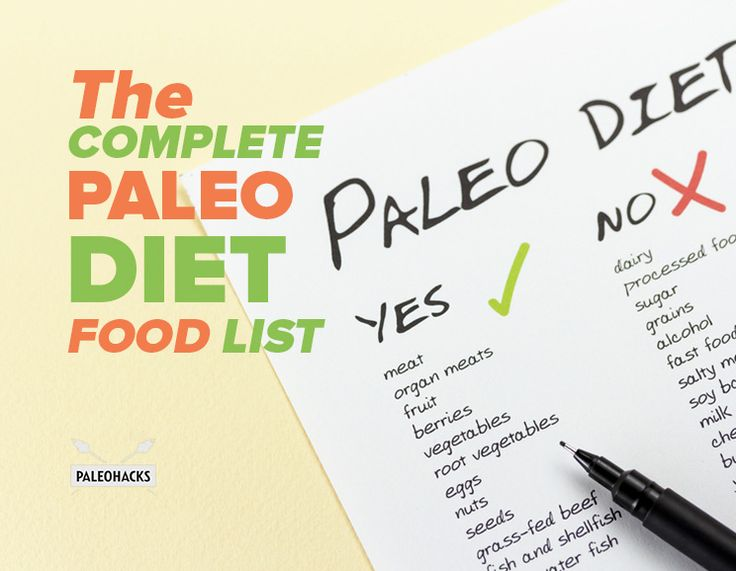 The Complete Paleo Diet Food List