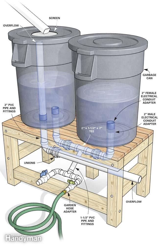 Make your own Rain barrel. The important thing when collecting rain water would be to keep algae, mosquitoes , etc from growing in your storage container. If you have a rain barrel that catches water from the downspouts, I'd be concerned if you have asphalt shingles. I hear that toxins can leach out into the water. If you have concrete, tile, or metal roofing or are collecting the rainwater some other way then no problem.
