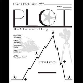 Best 25 plot chart ideas on pinterest teaching plot story plot chart diagram arc pixar short films study w answer keys ccuart Choice Image