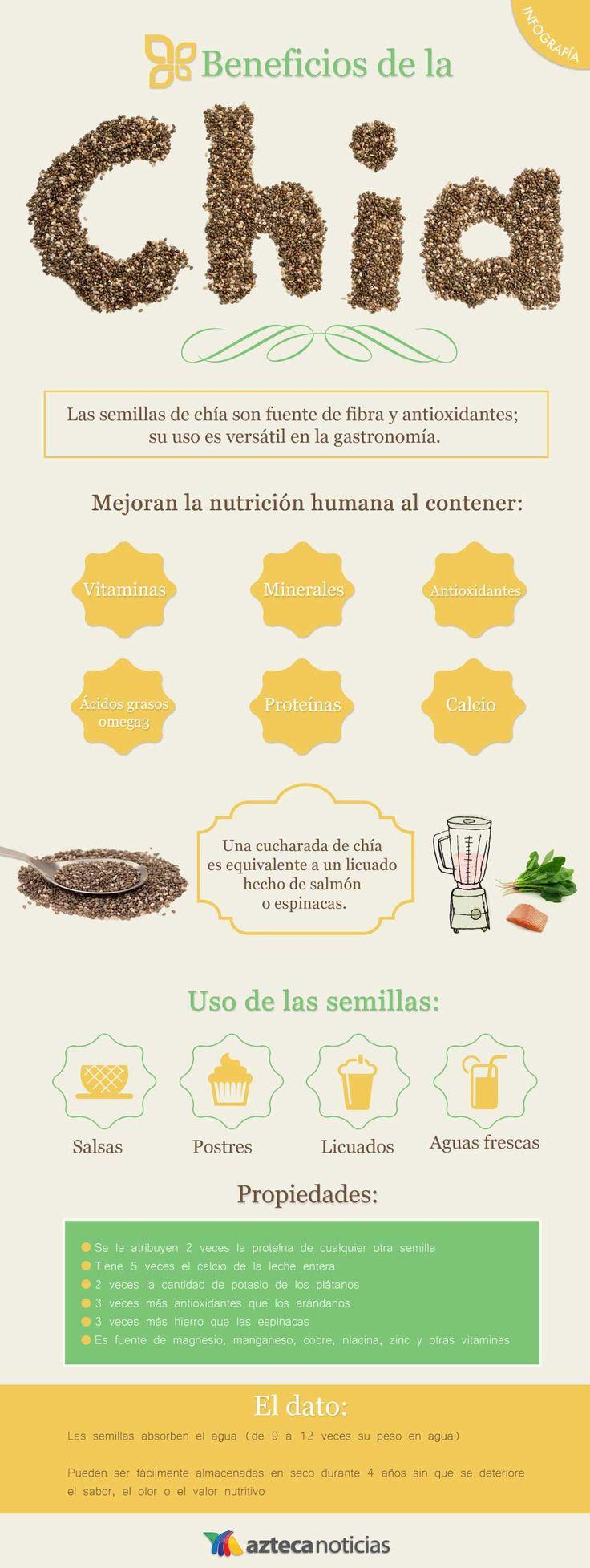 Propiedades y beneficios de la chia en una infografia. Incluye las semillas de chia en tu dieta y empieza a disfrutar de todas sus bondades: Entre ellas la de ayudarte a bajar de peso.