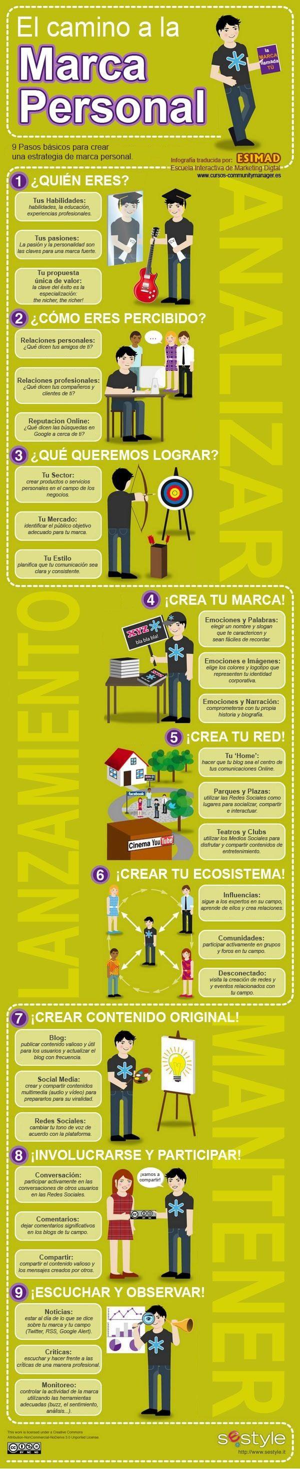 Os comparto infografía con detalle de nueve pasos fundamentales para crear una estrategia de marca personal.