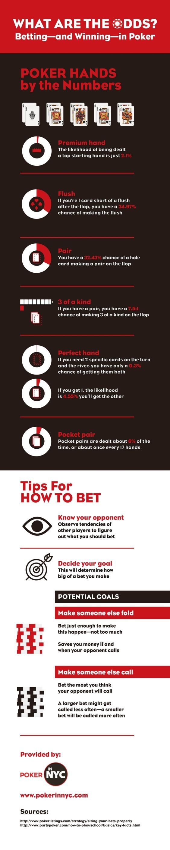 Rules of poker betting tips ben bettinger knife fight esquire