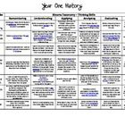 Covers past and present family life, olden day toys, olden day schools and more!   Based on Blooms Taxonomy and the Multiple Intelligences.  Over 4...