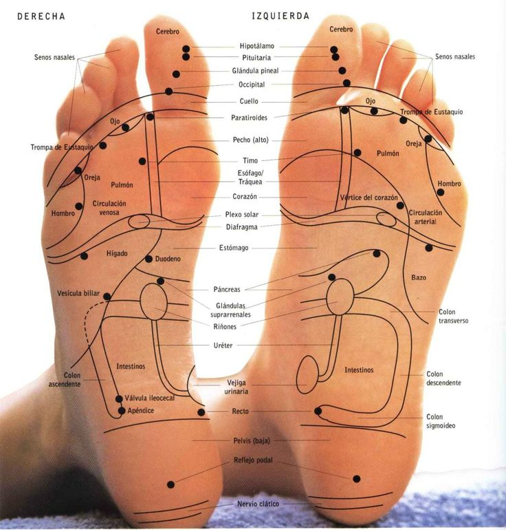 La búsqueda del placer comienza por los pies  Nueva entrada en nuestro BLOG! http://reinapicara.com/blog/la-busqueda-del-placer-comienza-por-los-pies/