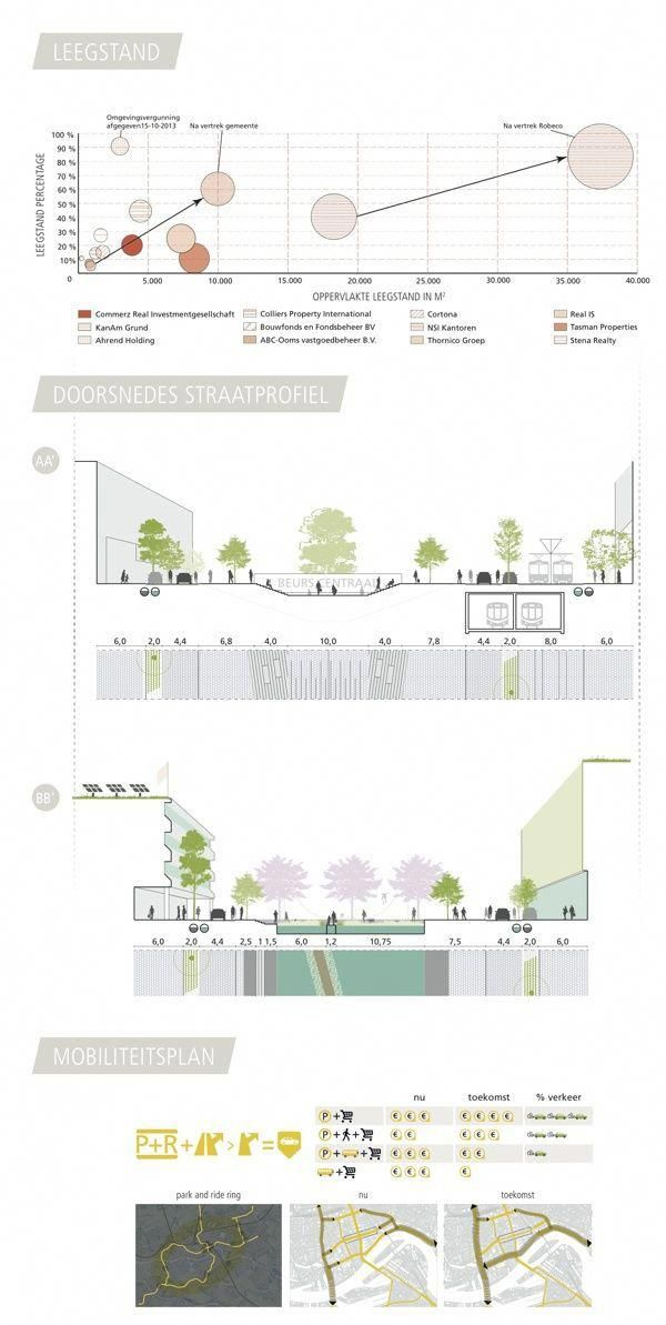 Landscape Architecture Design Diagram Urbanlandscapearchitecture Architecture Concept Diagram Landscape Architecture Diagram Urban Design Diagram