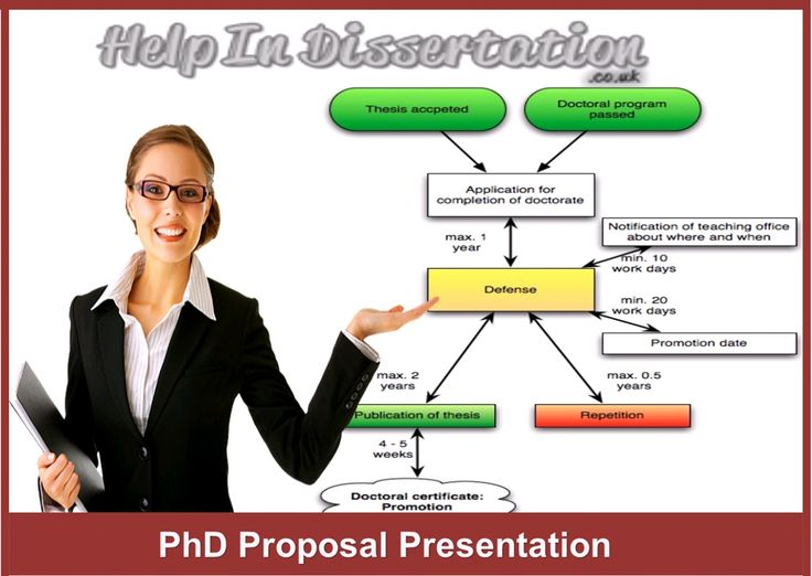 Help writing phd proposals business