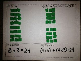 Classroom Freebies: Hands-On Distributive Property. The distributive property won't seem so mysterious with this easy hands-on activity and game.