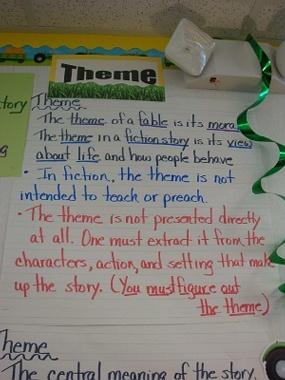 ThemeSchools Ideas, Reading Ideas, Reading Ela, Languages Art, Teachers Ideas, Classroom Ideas, Classroom Anchors, Schools Reading, Anchors Charts