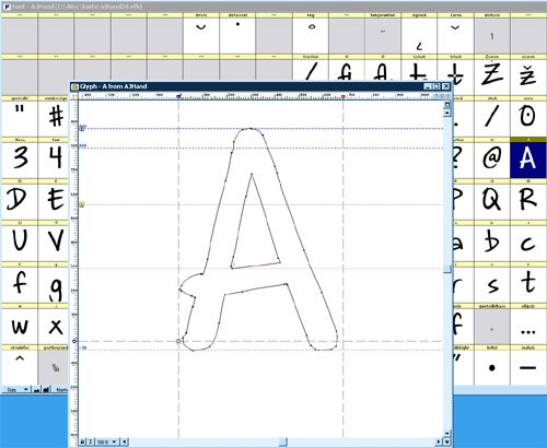 So you want to create a font. Part 1 | I love typography, the typography and…