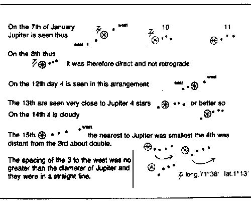 A translation of the key passages of Galileo Galilei's journal detailing his discovery of four moons orbiting Jupiter. Galileo made these sketches after discovering four moons orbiting Jupiter in January 1610. The moons, later named Io, Europa, Callisto and Ganymede, were the first discovered beyond Earth.