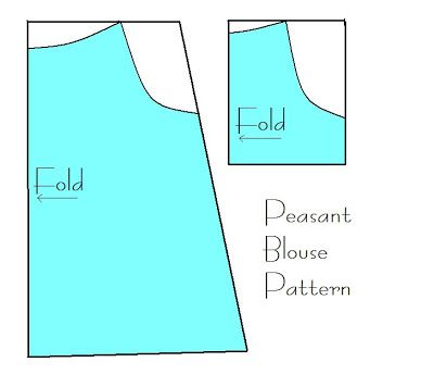 How to make your own peasant dress pattern. Best break down of how to cut and measure the piece shapes.