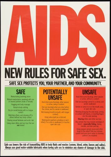 AIDS: New Rules For Safe Sex. Safe Sex Protects You, Your Partner, And Your Community.