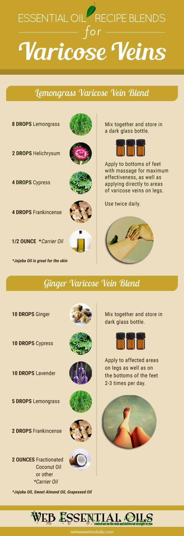 essential oils for varicose veins infographic                                                                                                                                                                                 More