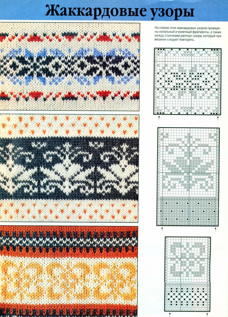 Fair Isle Knitting In The Round : Knitting fair isle stranded intarsia pinterest te