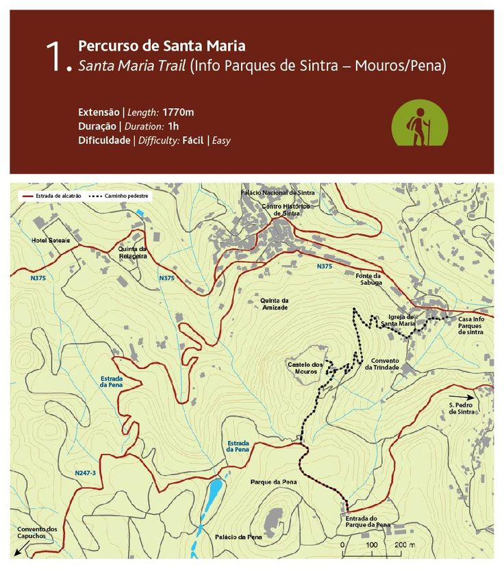 Percursos Pedestres   Parques de Sintra - Monte da Lua