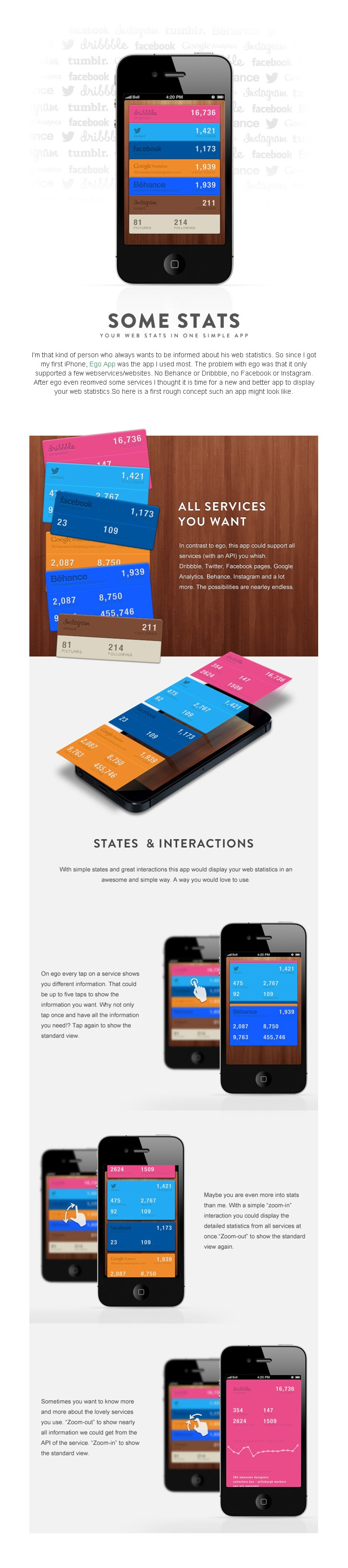 """web stats app by Matthias Mentasti, via Behance *** """" I'm that kind of person who always wants to be informed about his web statistics. So since I got my first iPhone, Ego App was the app I used most. The problem with ego was that it only supported a few webservices/websites. No Behance or Dribbble, no Facebook or Instagram. After ego even reomved some services I thought it is time for a new and better app to display your web statistics. """""""
