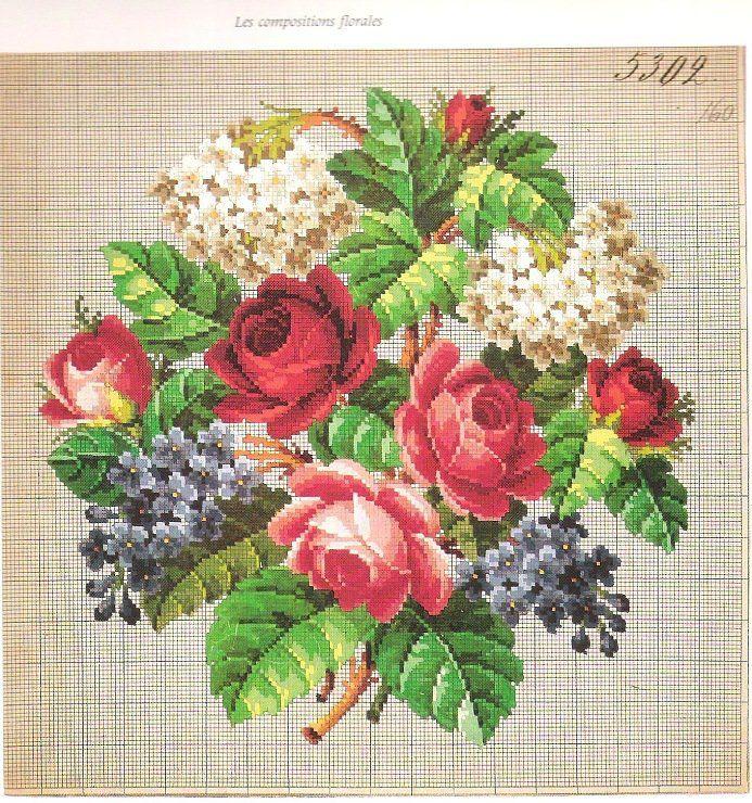 Berlin WoolWork Floral Bouquet
