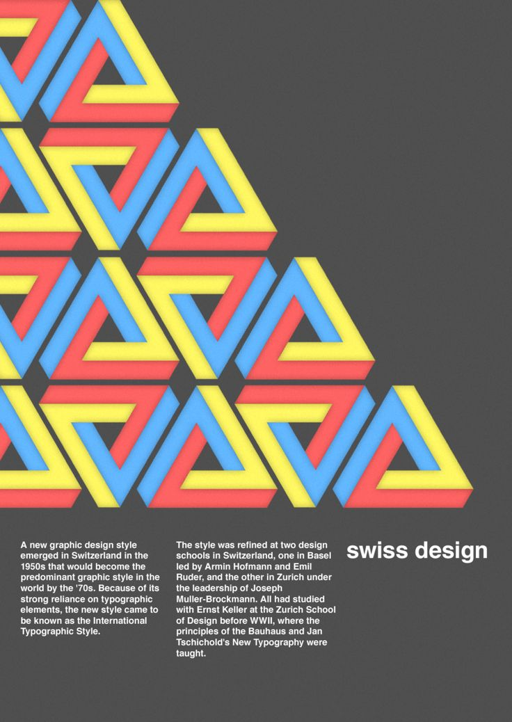 1000  ideas about swiss design on pinterest