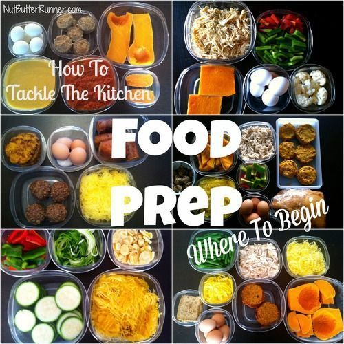 Step by step weekly food prep... Used to take her 3 hours, now she's under 1!