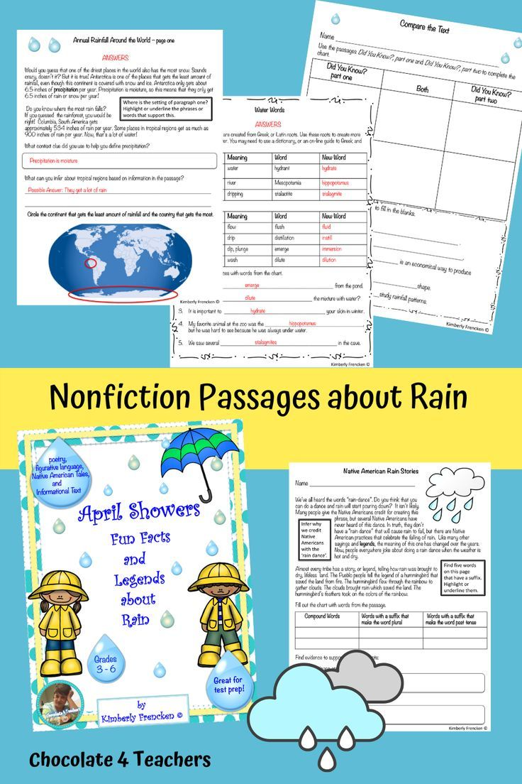 Pin On Informational Text Nonfiction Resources [ 1104 x 736 Pixel ]