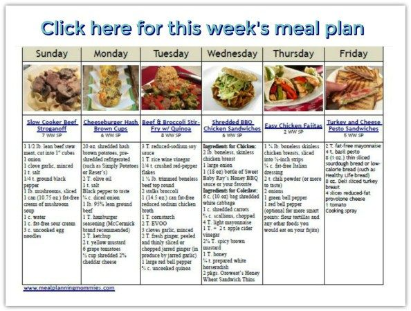 Best 25+ Weight Watchers Meal Plans Ideas On Pinterest | Weight