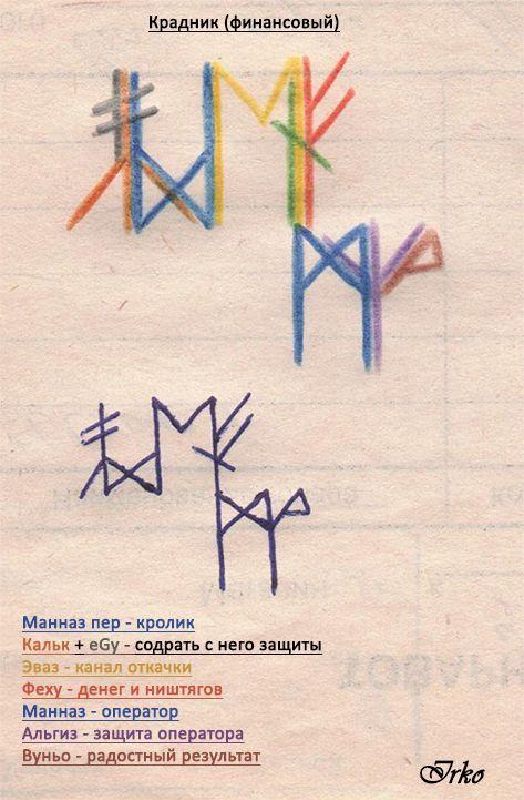 Рунескрипт для знакомства знакомства ольга 30 лет выселки