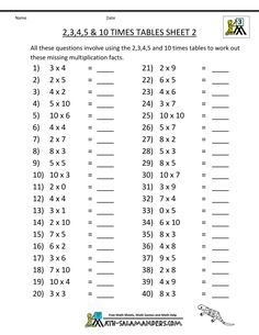 free printable math sheets multiplication 2 3 4 5 10 times tables 2