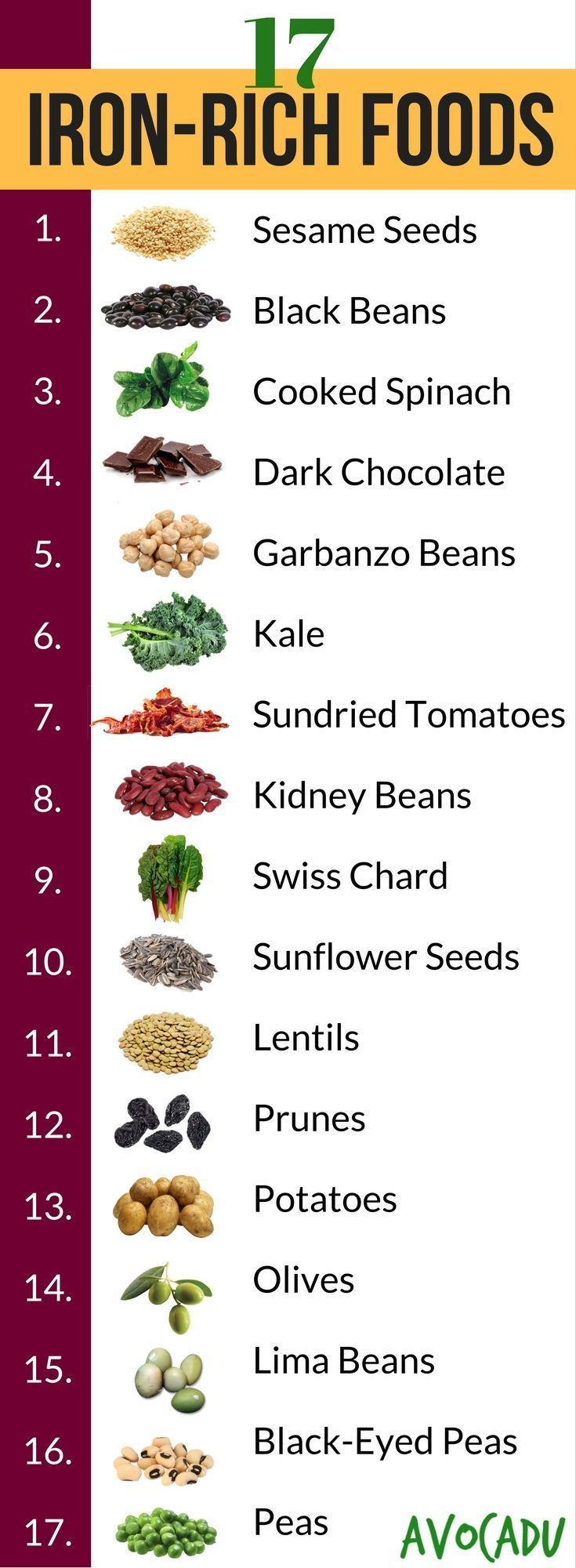Iron Foods | Foods High in Iron | Healthy Food to Lose Weight | Diet Tips | http://avocadu.com/17-iron-rich-foods-how-to-know-youre-deficient/