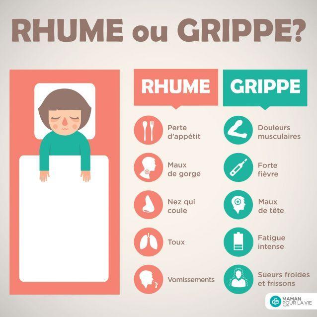 Infographie sur le Rhume et la Grippe
