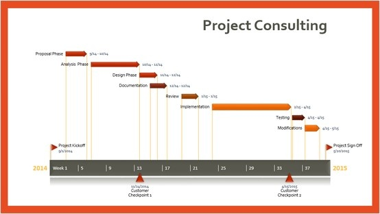 Project Consulting timeline template made with free PowerPoint – Production Timeline Template