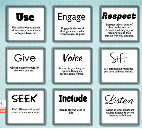 Best 25 global citizenship ideas on pinterest global world ib image result for global citizenship infographic sciox Images