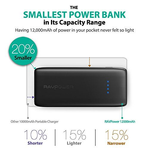 Portable Charger RAVPower 12000mAh Pocket Sized Power Bank (2A Input, Dual 2.4A Output, Li-polymer Battery, iSmart 2.0 Technology, Ace Series) External Battery Pack for Smartphone, Tablet