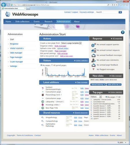 WEB MICROSCOPE