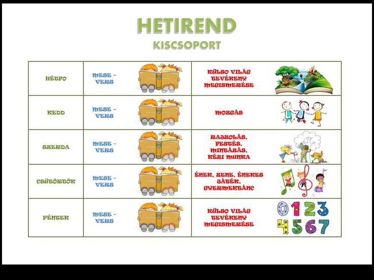 Tóth Sándorné Napirend és Hetirend táblát készítettünk, melyet a gyermeköltözőben helyeztünk el,  a mezőkövesdi Móra Ferenc úti tagóvodában.