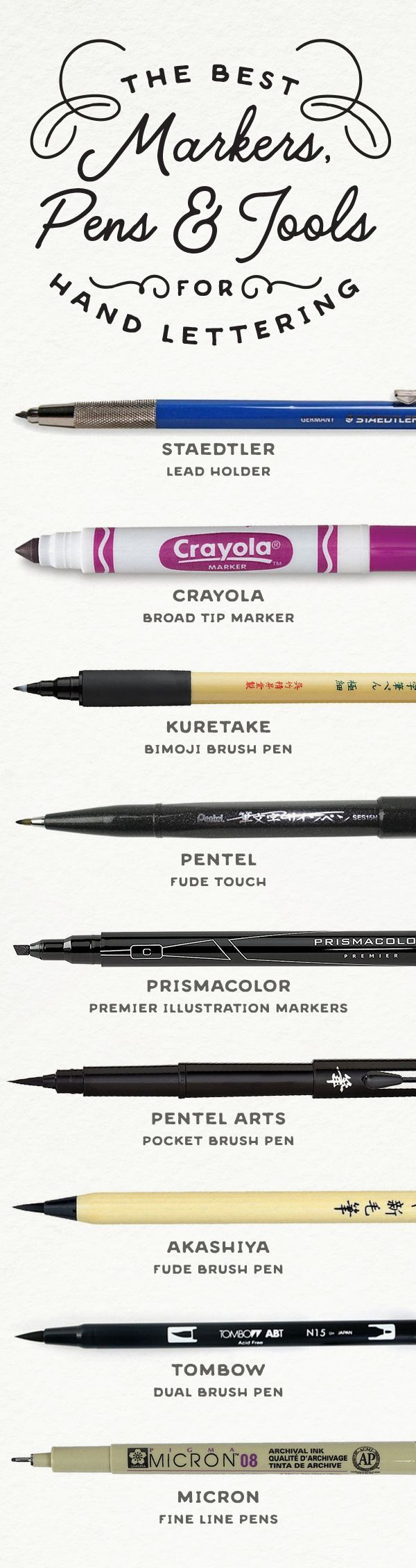 Using the right tools can help make hand lettering a lot easier. These are the best markers, pens, and tools for hand lettering