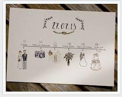 Výsledek obrázku pro wedding invitation