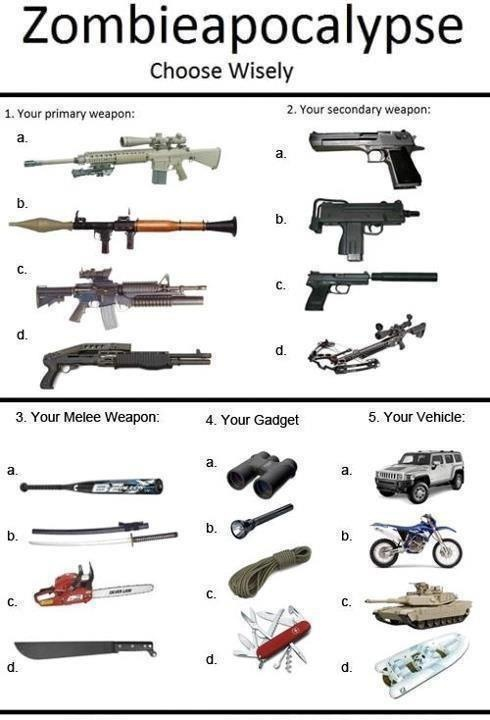zombie weapons... what will you choose