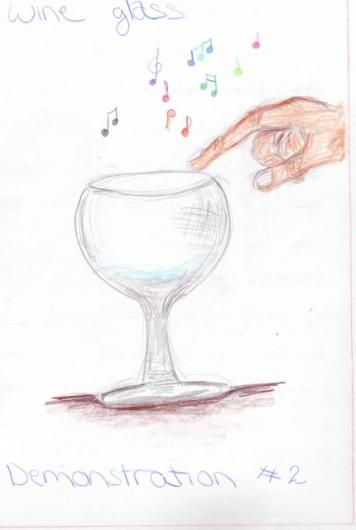 Acoustics - Wine Glass Instrument