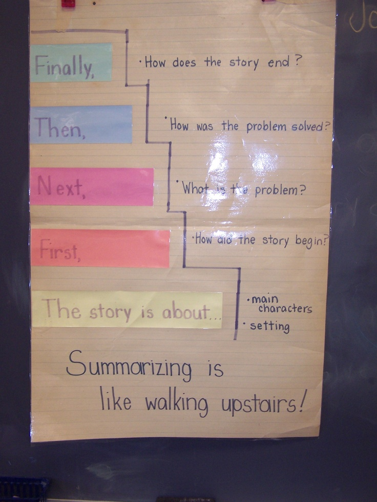 Summarizing Anchor Chart Could revise for no fiction