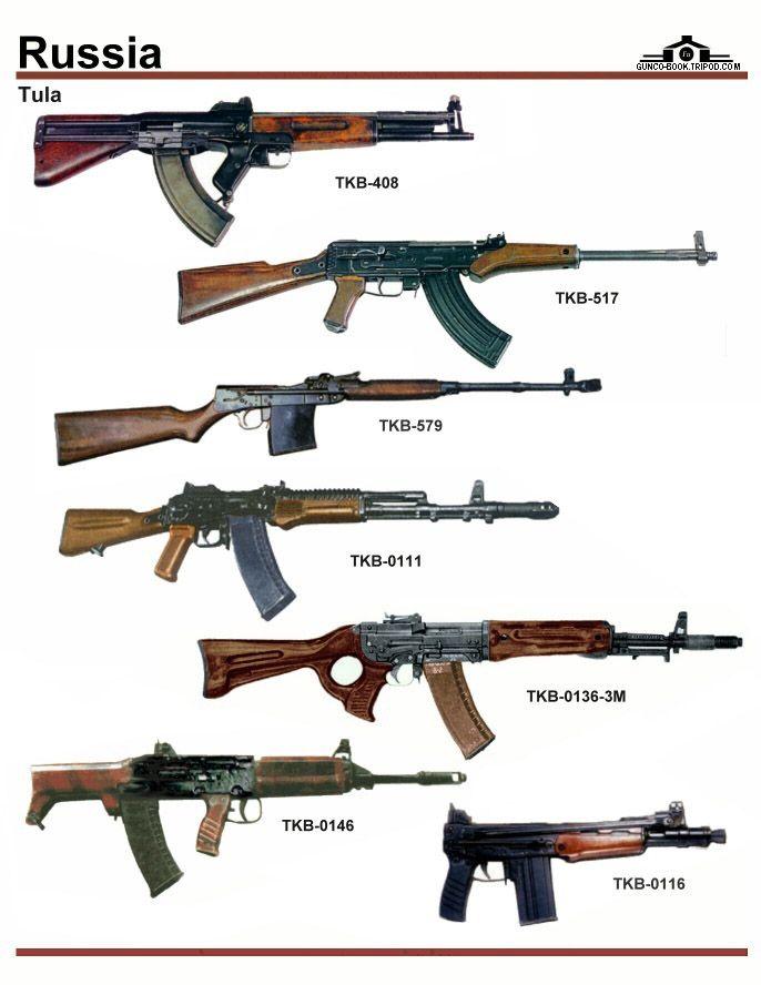 СССР / Россия: TKB-408, TKB-517, TKB-579, ...
