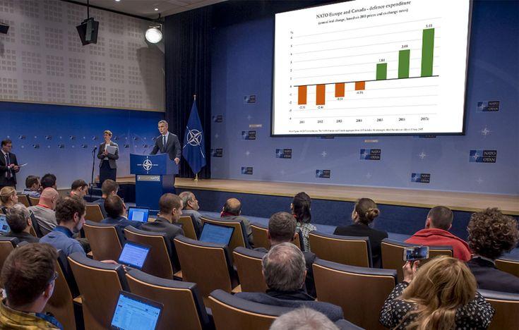 Nederland Komt NAVO Afspraken Niet Na