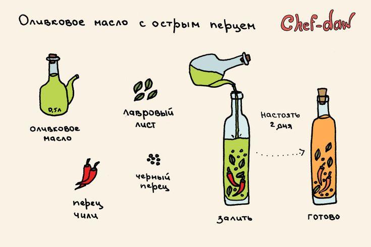 chef_daw_olivkovoe_maslo_s_ostrim_perzem