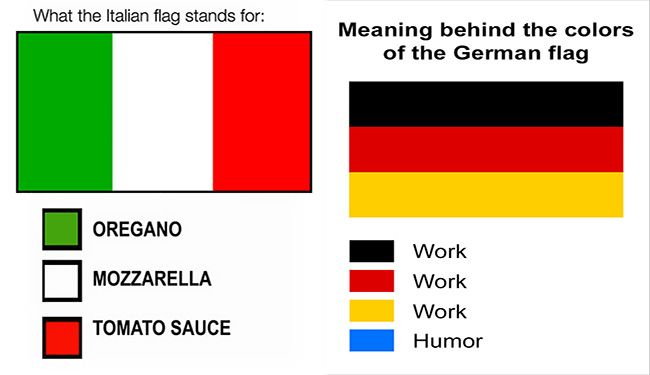 People Hilariously Explain The True Meaning Behind National Flags Country Humor Humor History Memes