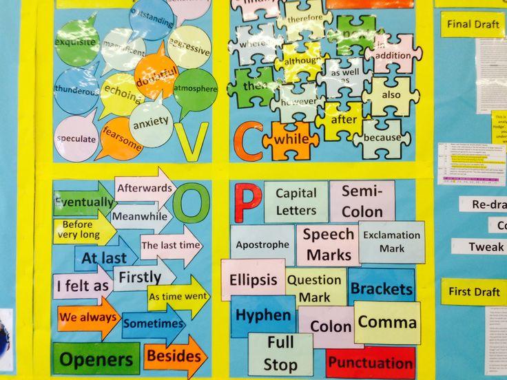 VCOP English display